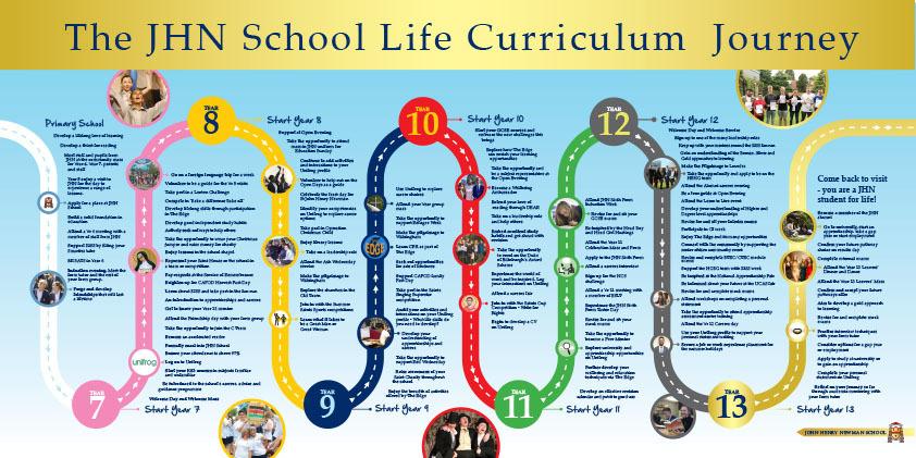 Life Curriculum